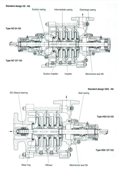 Multi Stage End Suction Pump Diagram Diy Enthusiasts Wiring Diagrams