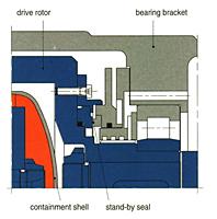 DICKOW API 685 Pump   John Brooks Company